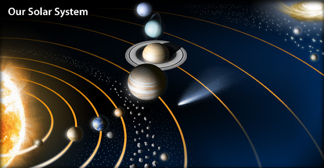 Life is beautiful Solarsystem