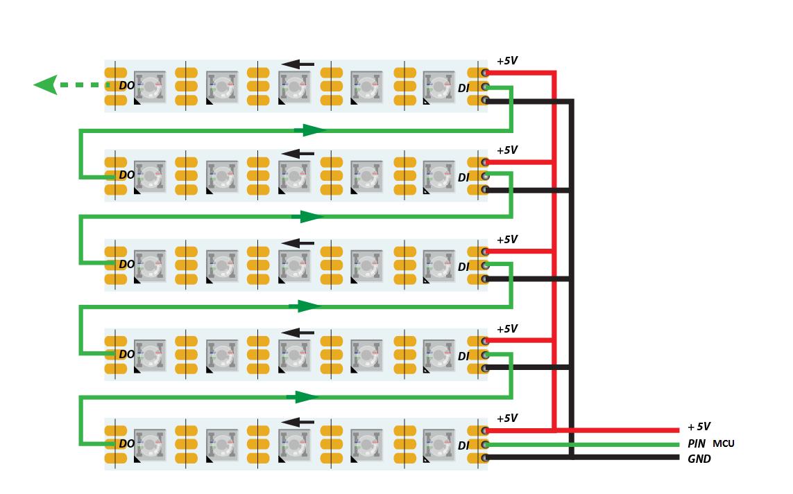Microcontrolados Con Avr Pic Stm32f Y 8051 Cinta Led