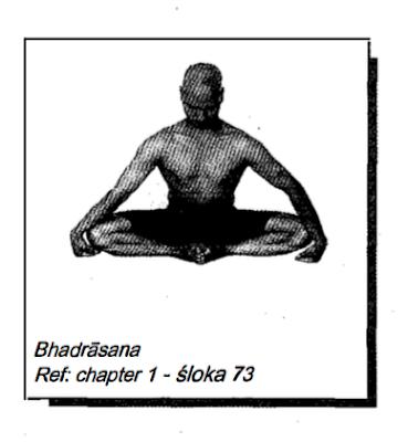 Nathamuni yoga rahasya
