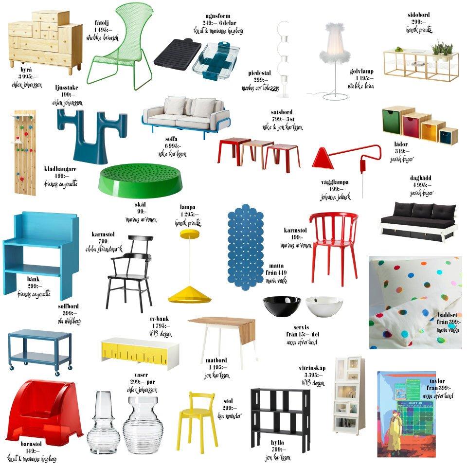 m IKEA PS 20
