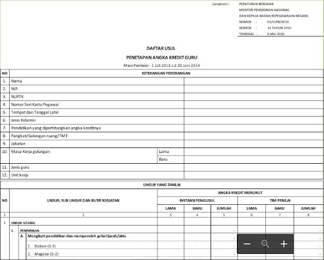 Aplikasi Dengan Format Daftar Penelitian Dan Pengusul Penetapan Angka Kredit Panduan (Dupak) Junkis [File Excel]