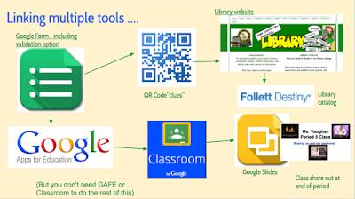 Google Slides Template For Ux Design