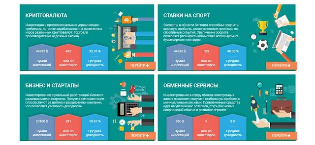 Маркетинг mip.capital