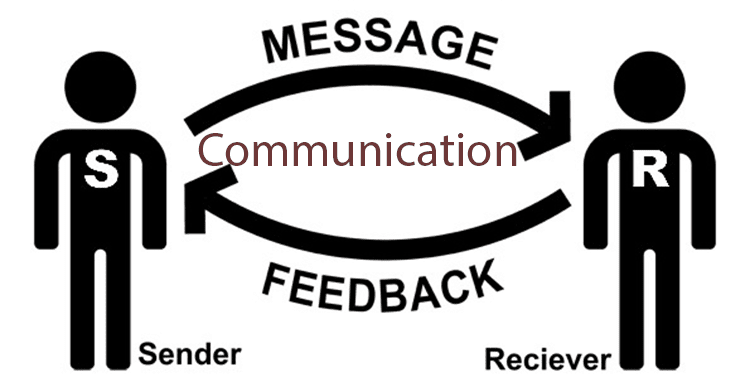 Articles Junction: Meaning of Communication? Definition of
