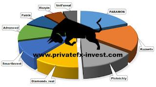 https://3.bp.blogspot.com/-68kcYto33bc/V7n4ZIlyQ-I/AAAAAAAACsg/KN3PmsjfSQ05QmqQMFt5tIssPPkrEDd-ACLcB/s320/%25D0%259F%25D0%25BE%25D1%2580%25D1%2582%25D1%2584%25D0%25B5%25D0%25BB%25D1%258C%2B%25D0%25BD%25D0%25B0%2B%25D0%25BD%25D0%25B5%25D0%25B4%25D0%25B5%25D0%25BB%25D1%258E.jpg