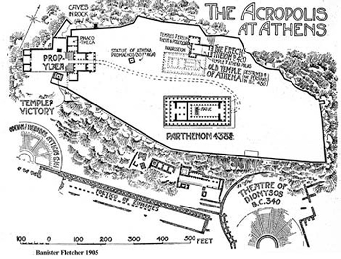 an introduction to the history of the athenian acropolis History of athens including founding fathers, oligarchs, tyrants, democrats as the people who pioneer the arts of history, philosophy and theatre but the sacred centre of athens, the acropolis, is in urgent need of rebuilding after the visit of the persians.