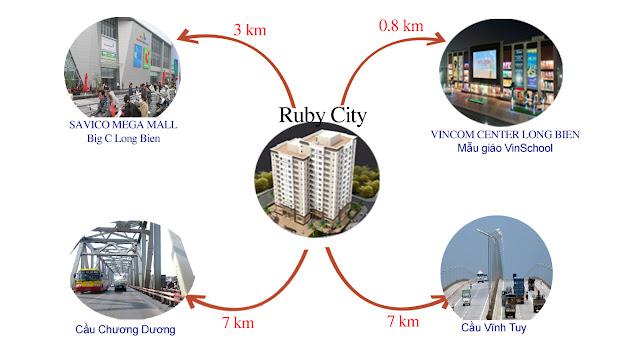 Liên kết vùng chung cư Ruby City
