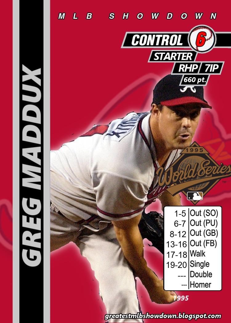 The Greatest MLB Showdown Project: 1995 Atlanta Braves World