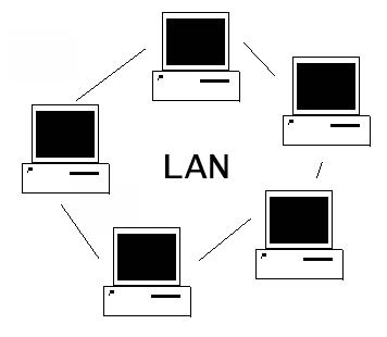 Internet Support: Set Up a LAN Network
