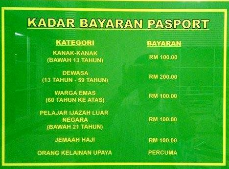 Payment Rates For Renewal