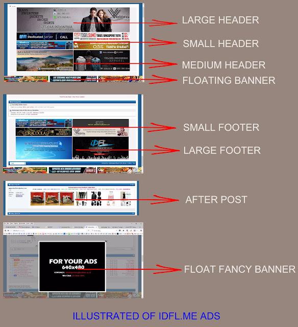 Pasang Iklan Anda di Forum IDFL.me