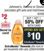 cvs ad 10/28 johnsons deal