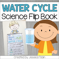 Water Cycle Activities and Lesson ideas with a FREEBIE- science activities for water cycle in the primary classroom- reading, writing, research, and science experiments.