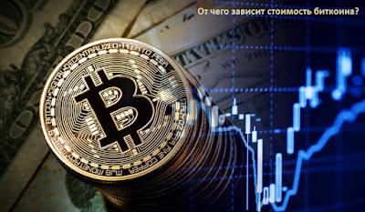 От чего зависит стоимость биткоина?
