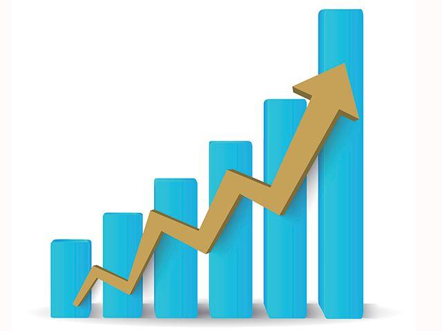 Equity market update | Trade Nivesh
