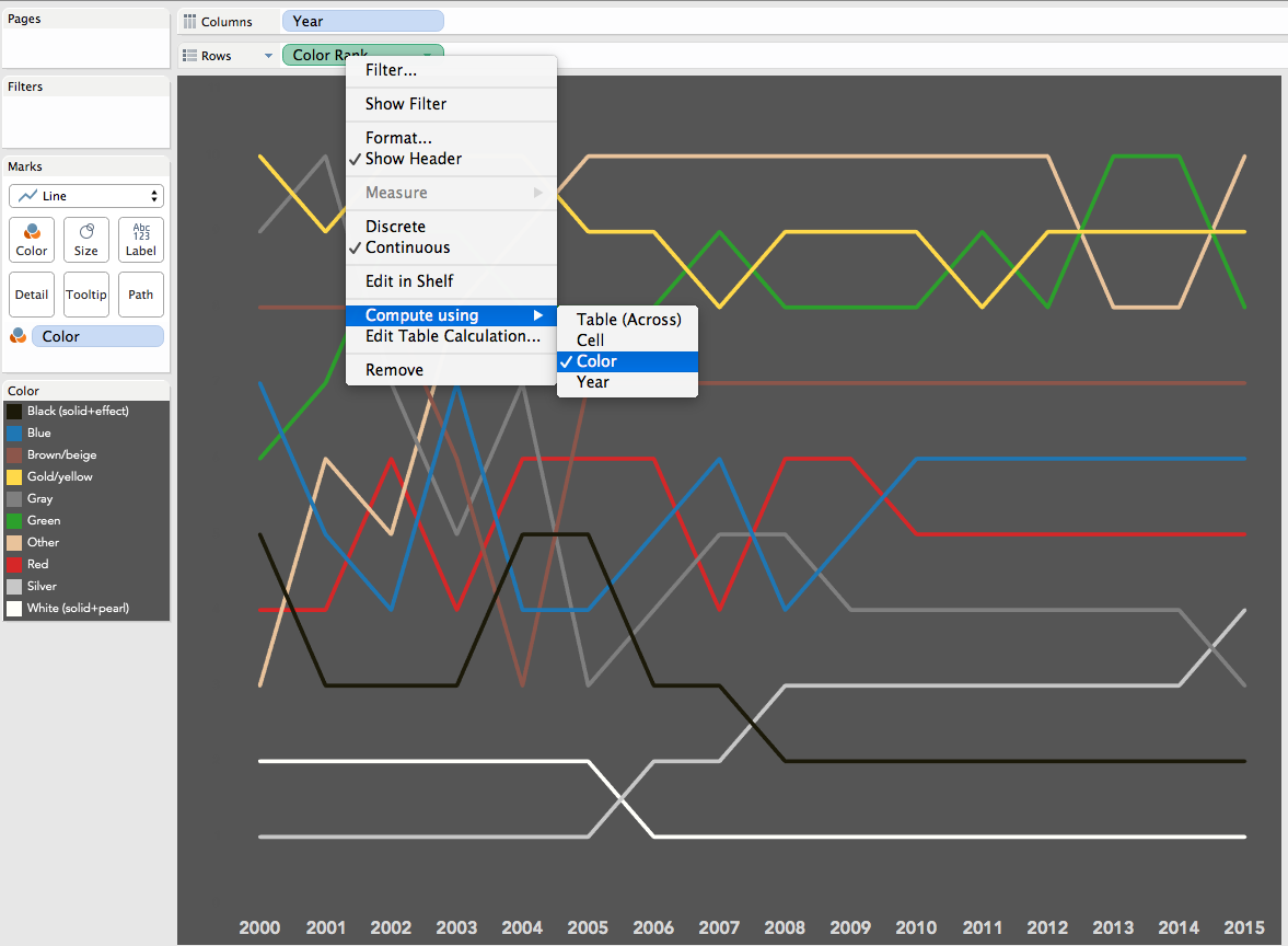 How To Using Ranks Create Bump Charts In Tableau Sir Viz A Lot Stairs Stair Dimensions Calculating Diagram Adding Change The Compute Whatever Your Dimension Is On Color Shelf This Will Give You Basic Chart Step