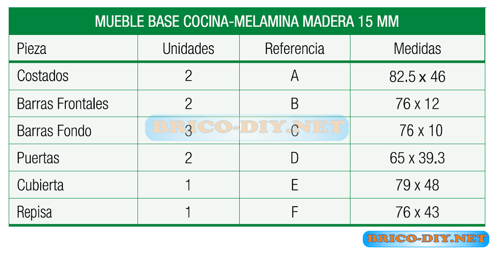 Muebles de cocina con nombres ideas for Programa para disenar muebles de melamina gratis en espanol