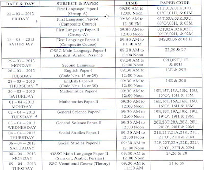 Teachers Data: 10th Class (SSC) Exams Time Table 2013