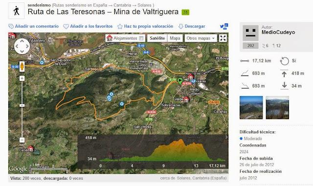 Usar mapas de Wikiloc sin pagar suscripción