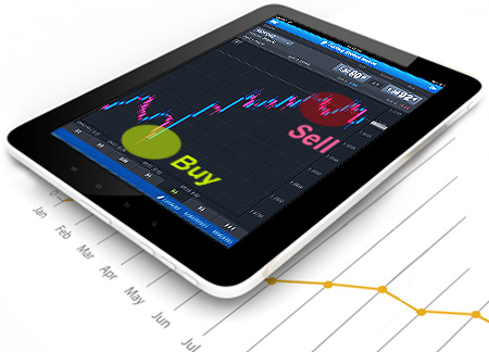 Investasi Online the Forex market Trading