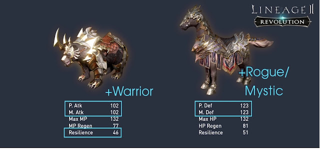 Mount Pet di Lineage 2 Revolution Indonesia