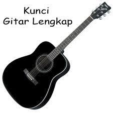 Belajar Main Gitar Kunci Gitar Lengkap Dengan Gambarnya Bilhd Com