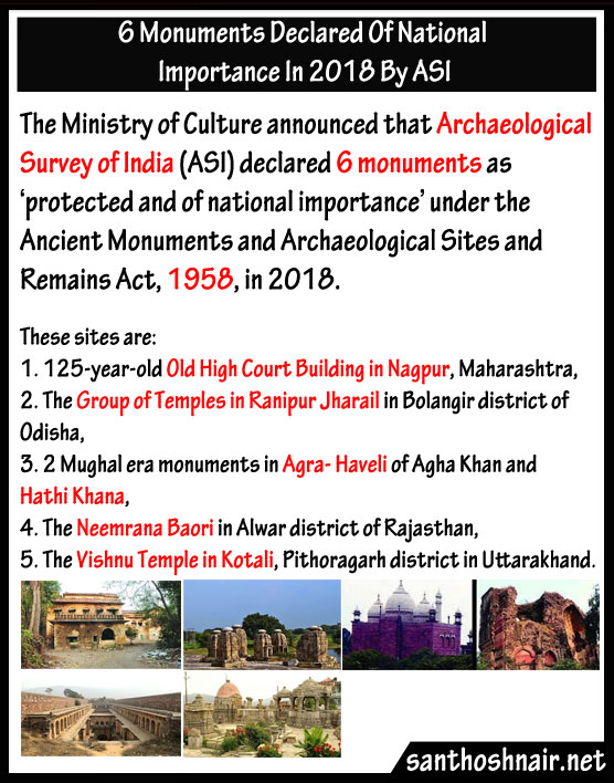 6 monuments declared of national importance in 2018 by ASI