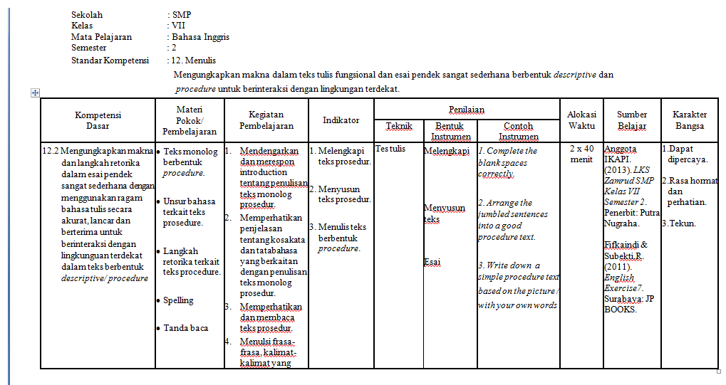 Contoh Silabus Dan Rpp Bahasa Inggris Smp Guru Ilmu Sosial