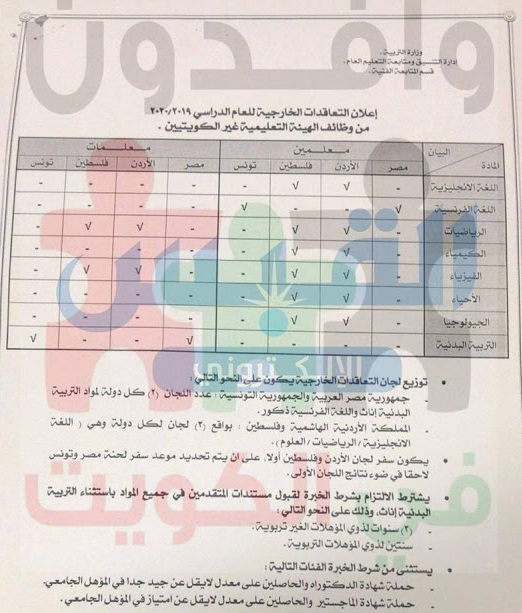 ظائف وزارة التربية والتعليم الكويتية 2019