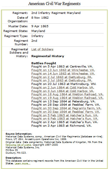family tree maker user: military history in ftm2012