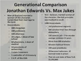 Max Jukes