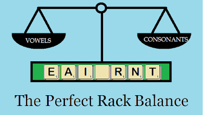 Rack Balance in Scrabble