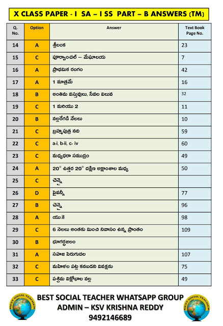 AP SA 1  10th class Social Science Answer Keys Sheet