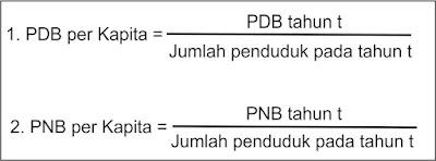 Rumus Pendapatan Per Kapita - Ilmu Ekonomi ID
