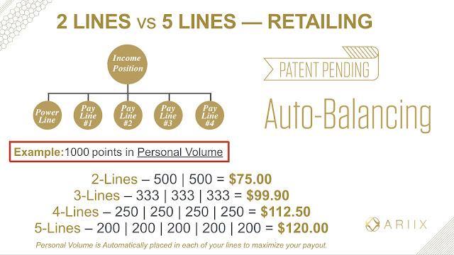 Auto Balancing