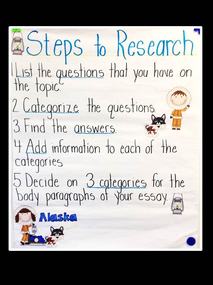 steps to teaching a research paper Purpose of creating assignments to teach research  assignment is the research paper or  during all steps in the process of creating research skills .