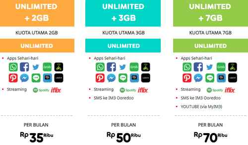 harga paket youtube unlimited im3