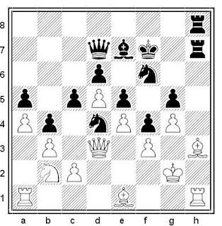 Posición de la partida de ajedrez Bitman - Tal (Moscú Blitz 1963)