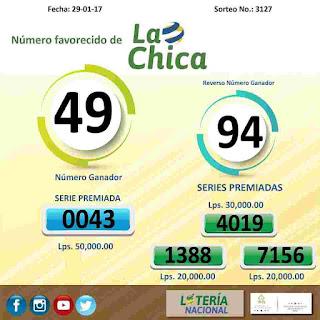 loteria-la-chica-domingo-29-1-2017