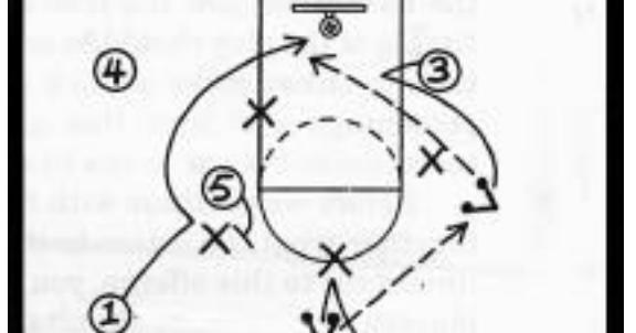 RonSenBasketball: On