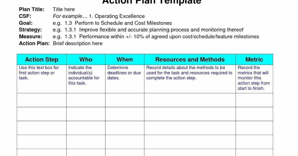 Attendance Action Plan Samples  Templates