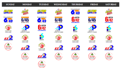 PCSO Lotto Draw Schedules