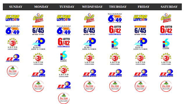 6/58 lotto draw schedule