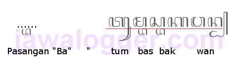 aksara pasangan ba dalam penulisan jawa