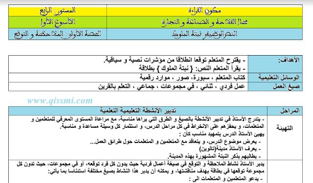جذاذات الوحدة الرابعة المفيد في اللغة العربية
