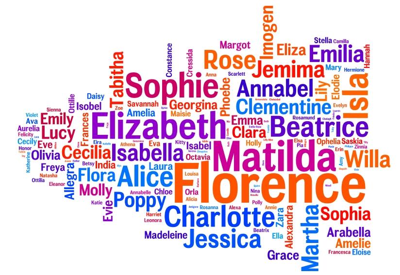 Female Names: The Orangery: Telegraph Names 2012 Word Clouds