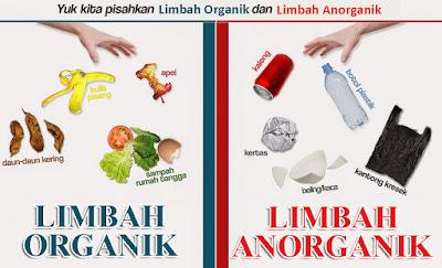Permalink ke Pengertian Limbah Organik dan Anorganik Beserta Contoh