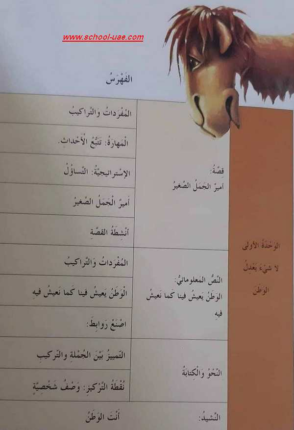 كتاب الطالب لغة عربية الصف الرابع الفصل الاول - مدرسة الامارات