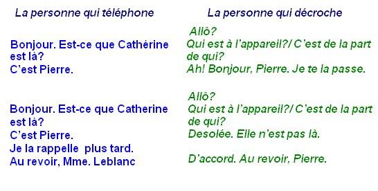 Rozmowa telefoniczna - słownictwo 8 - Francuski przy kawie