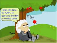 Hukum Newton dan Gerak Benda